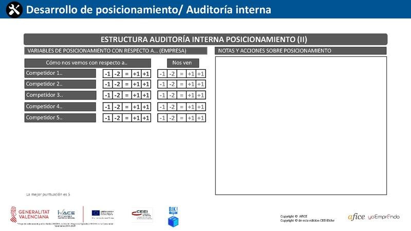 34 - Auditoría Interna Posicionamiento 2