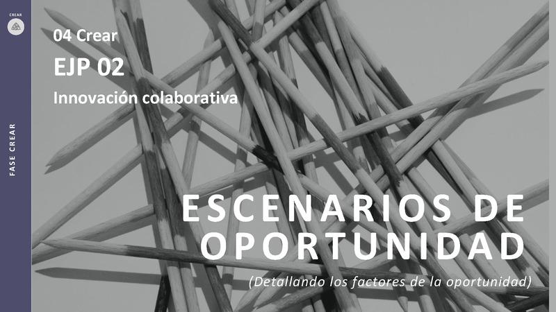 CREAR 04 Escenario de Oportunidad EJP 02 Innovación colaborativa