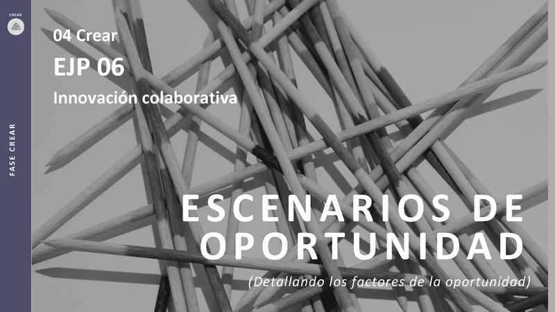 CREAR 04 Escenario de Oportunidad EJP 06 Innovación colaborativa