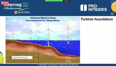 The future of marine renewables in Croatia
